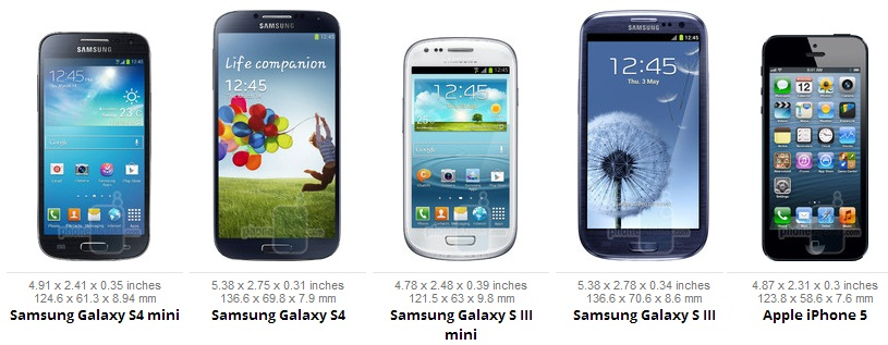 comparativa S4 mini