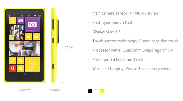dimensiones lumia 1020