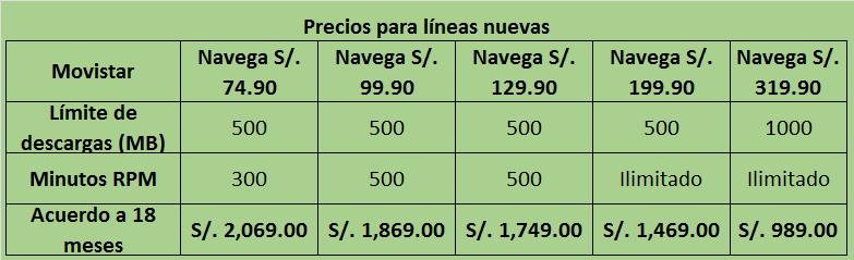 precios note 3  linea nueva