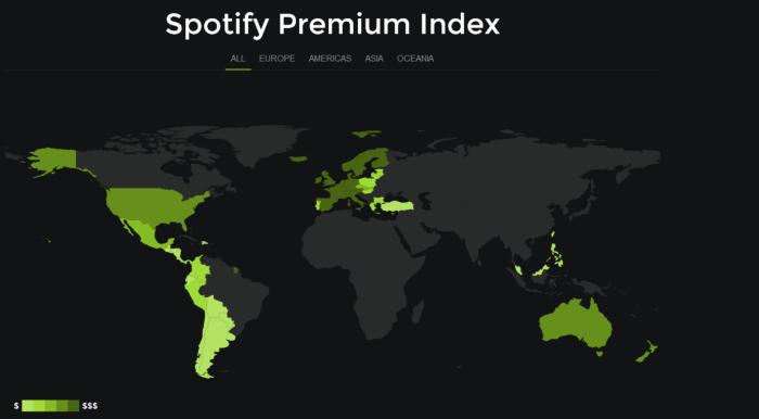 spotify premium index 1