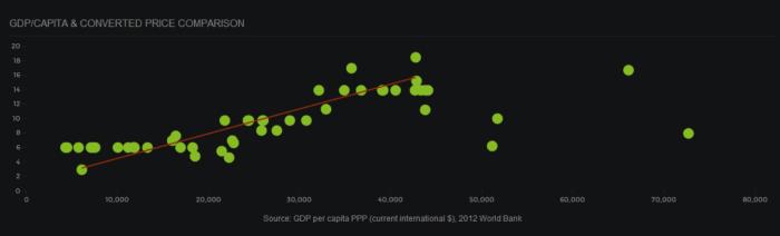spotify premium index 3